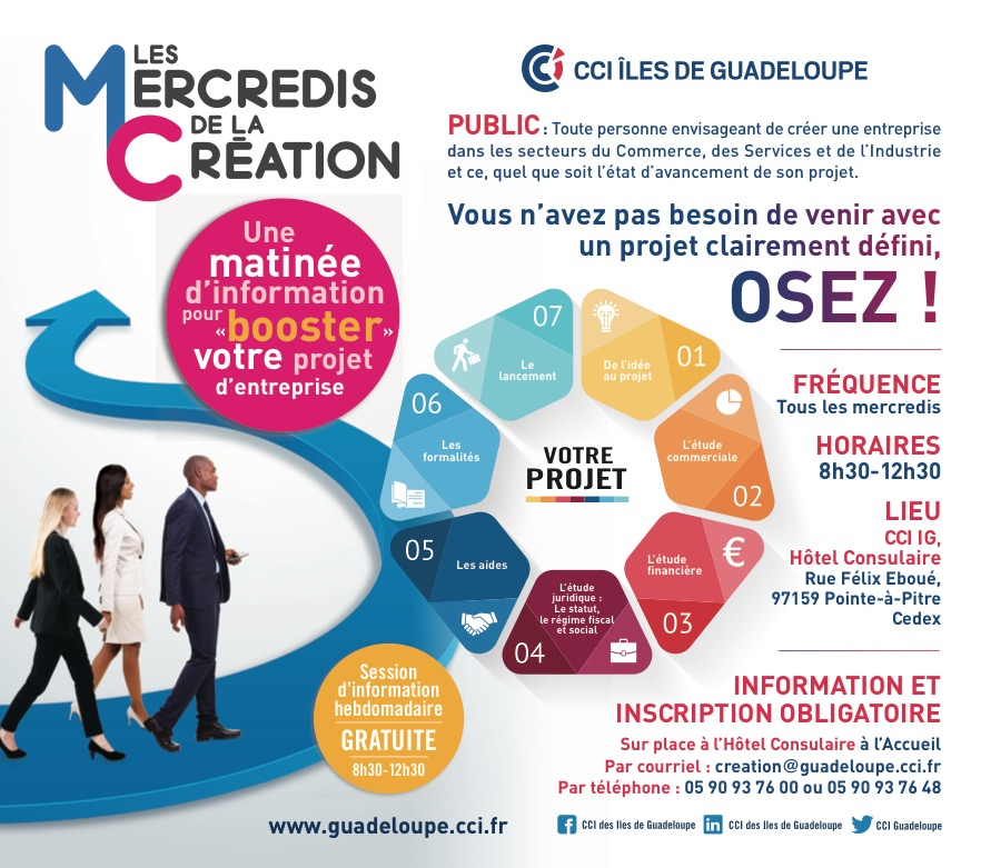 Dossier Entreprendre en 2017 : la CCI des Iles de Guadeloupe booste votre projet d'entreprise !